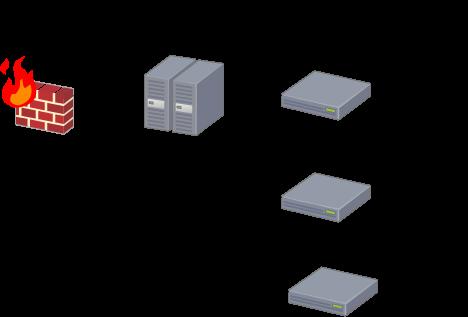 CentOS 6下,远程安装KVM虚拟机,并使用apache mod_proxy反向代理建立多个web服务器