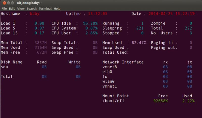 你值得拥有——25个Linux性能监控工具